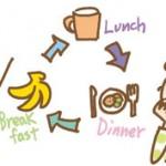 一食置き換えダイエットの効果やメリット